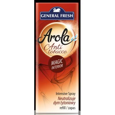 Dr. House univerzální čisticí prostředek LEMON 1 L