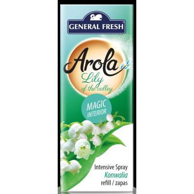 Dr. House na plovoucí podlahy Perfect Floor 1 L